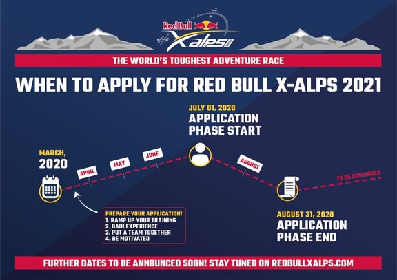 red bull xalps 2021 infographic application phase announced 2.jpg