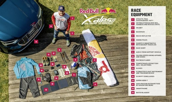 RBX19 Equipment infographic A4 JED02